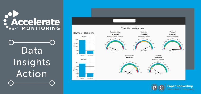 Accelerate Monitoring Blog